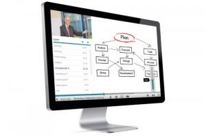 Glossar: Web-Based Training (WBT)