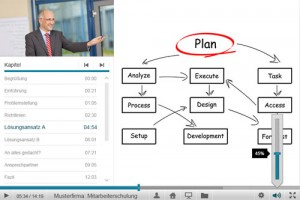 castible® E-Lecture-Player für Online-Seminare